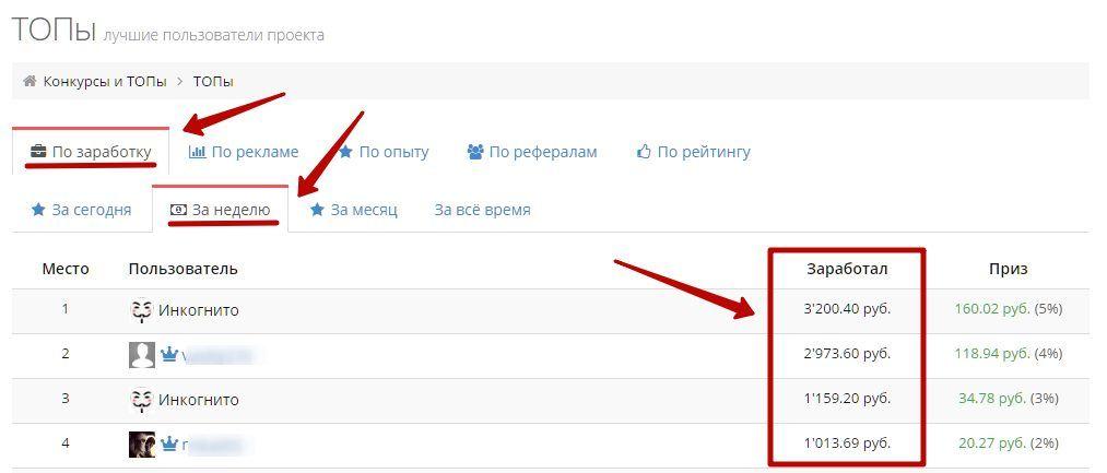 Как в интернете можно заработать деньги от 200 до 500 рублей ставки на лошадиные скачки онлайн с в видео